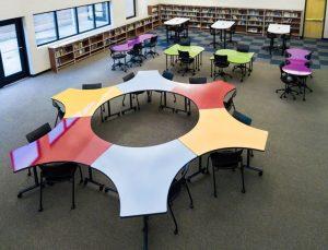 طاولات HPL للمدرسة